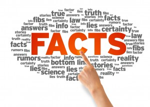 Hand pointing at a Facts Word Cloud on white background.